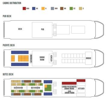 The 3 decks